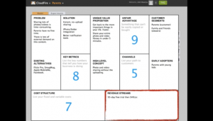 Lean Canvas by Ash Maurya - Lead Flow Method by Steve Mullen