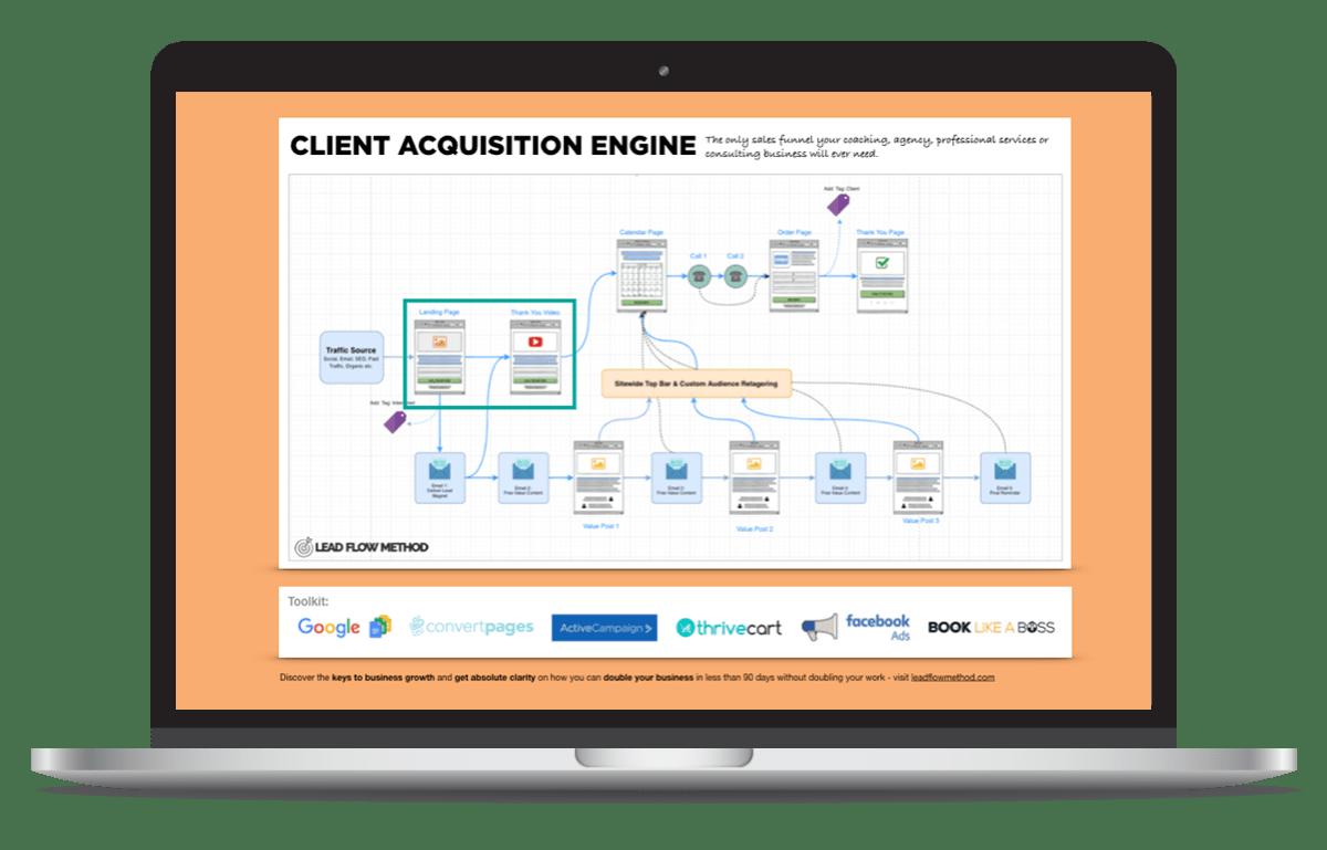 Client Acquisition Engine - Lead Flow Method